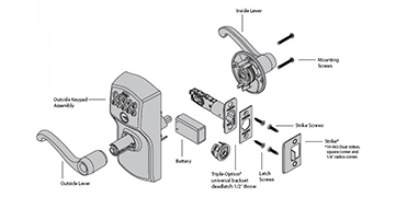 Do You Know What Parts Make Up Your Door Locks